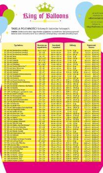 tabela-01-pojemnosc-balonow