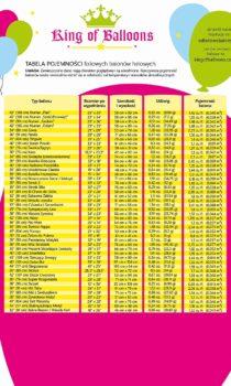 tabela-02-pojemnosc-balonow